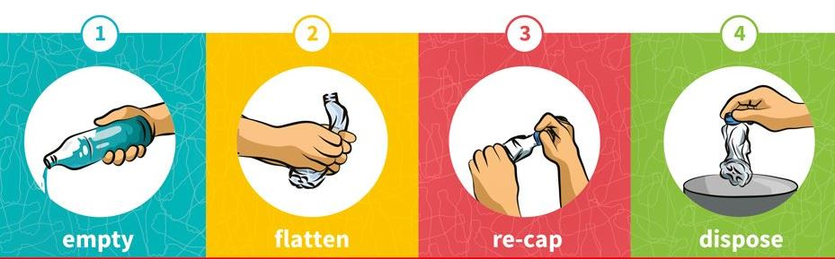 plastic-bottle-cap-recycling-directions